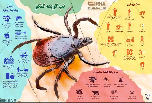 هشدار شبکه دامپزشکی شهربابک در خصوص بیماری تب کریمه کنگو