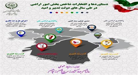 اجرای طرح حد نگاری اراضی کشاورزی در هزاران هکتار از اراضی کشاورزی استان زنجان