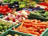 ارزیابی بازار راز موفقیت در کشاورزی