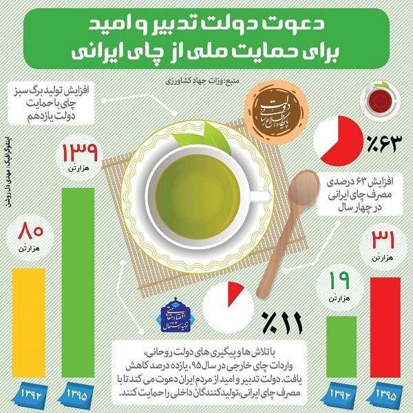 اینفوگرافی دعوت دولت تدبیر و امید برای حمایت ملی از چای ایرانی