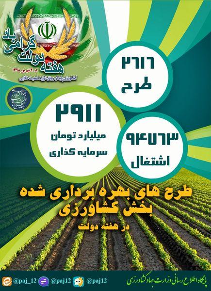 طرحهای بهرهبرداری شده بخش کشاورزی در هفته دولت